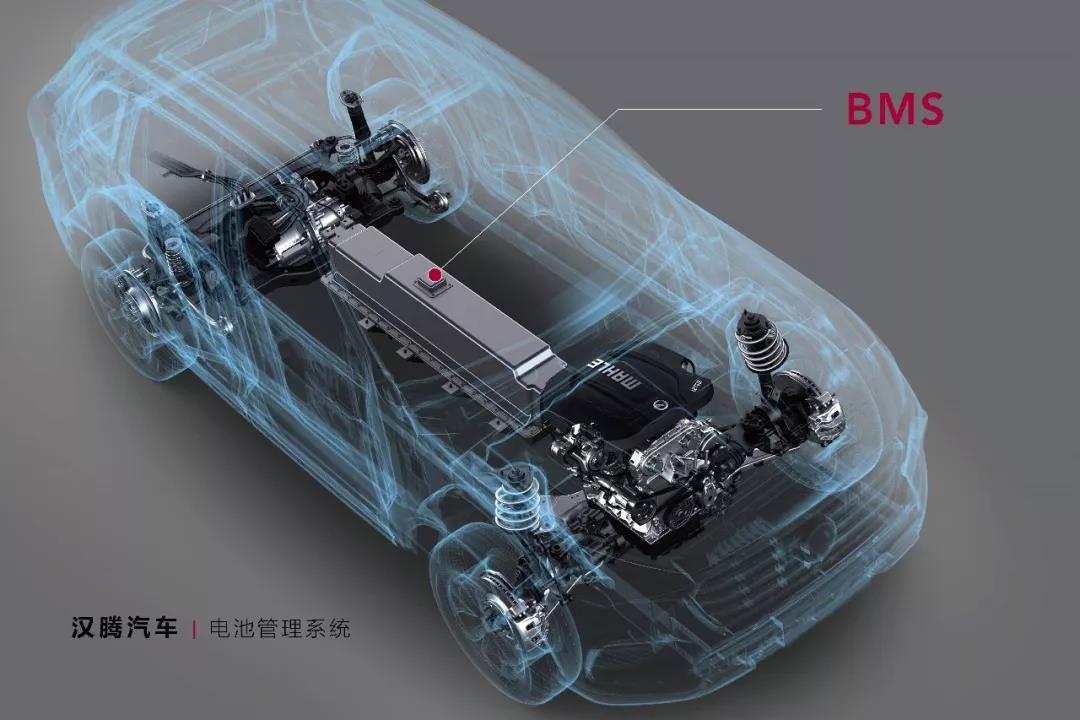 重磅!汉腾汽车将携最强阵容登陆2019上海车展
