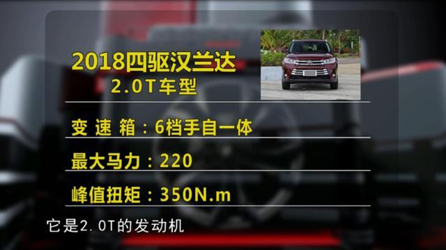 汉兰达四驱哪款车型性价比高? 汉兰达(使用 秒拍 录制) 