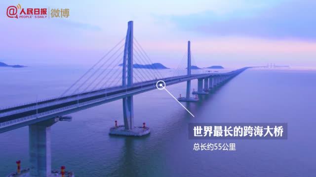 An overlook of Hong Kong-Zhuhai-Macao Bridge