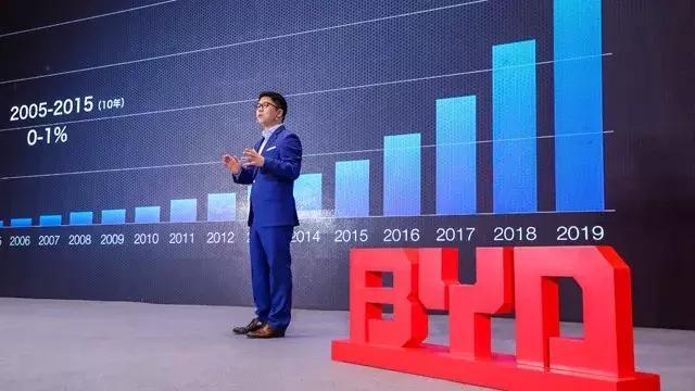比亚迪发布e平台战略,主攻质价比与智行体验,捍卫新能源车一哥