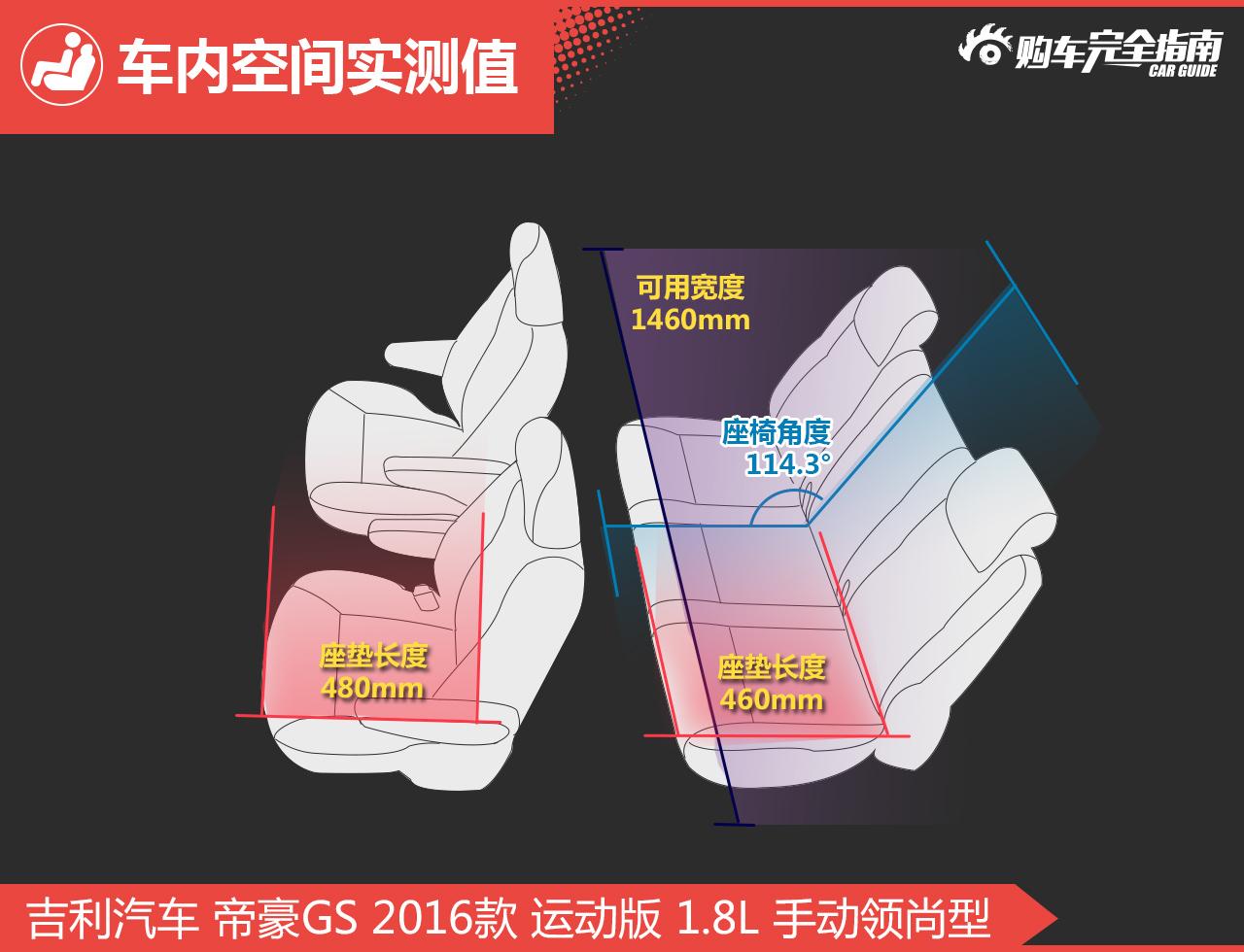 帝豪GS 2016款 运动版 1.8L 手动领尚型