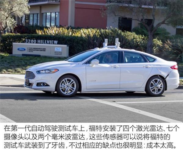 前瞻技术,福特驾驶辅助技术,福特自动驾驶