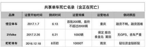 """▲图片来源:新浪科技旗下微信公众号""""创事记"""""""
