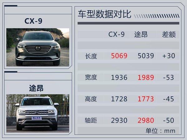马自达大七座SUV-CX-9实车曝光 首搭2.5T引擎-图3