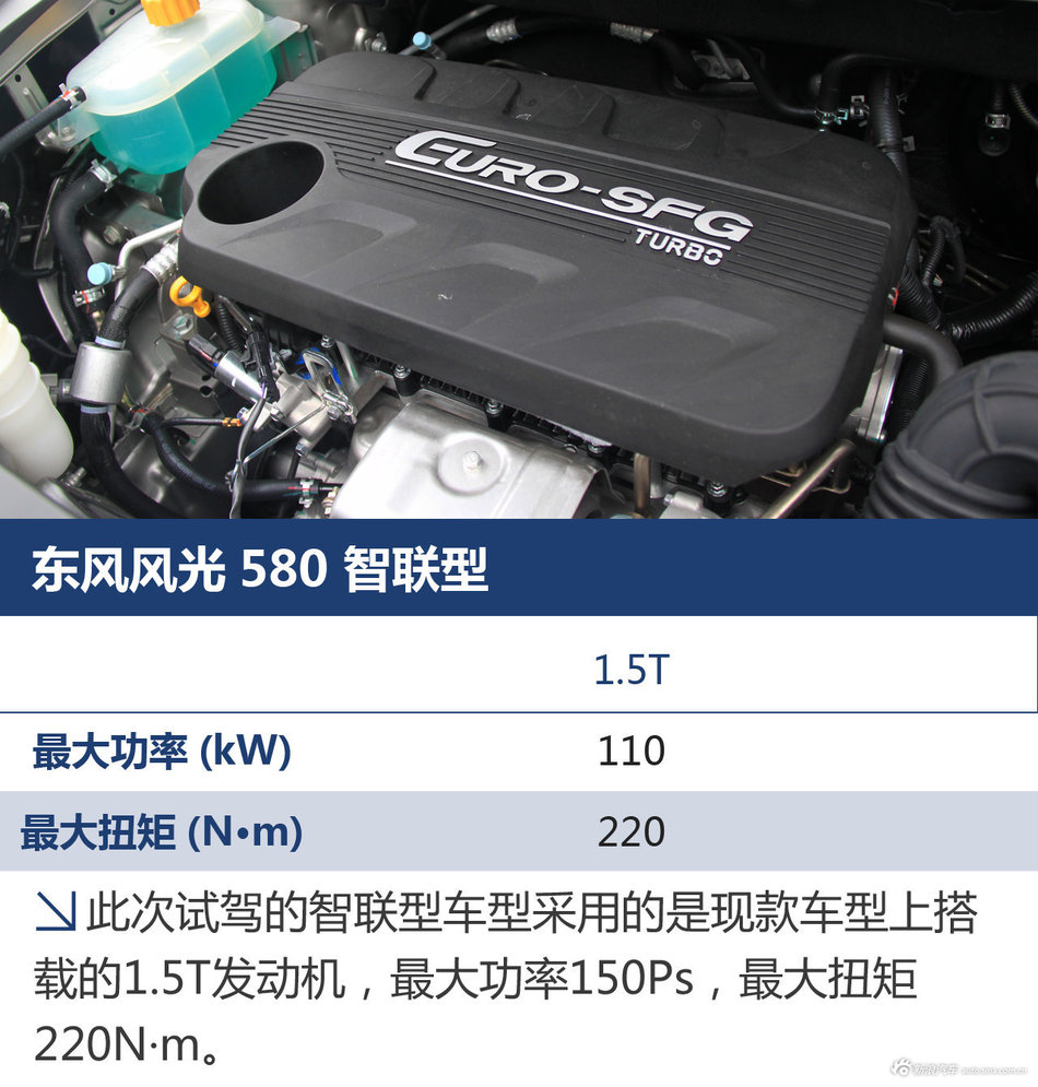 试驾风光580智联型