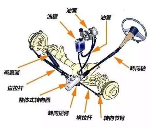 机械液压助力