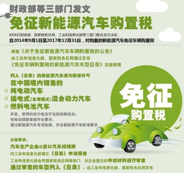 汽车购置税2018年将恢复10%税率 ,要买车的抓
