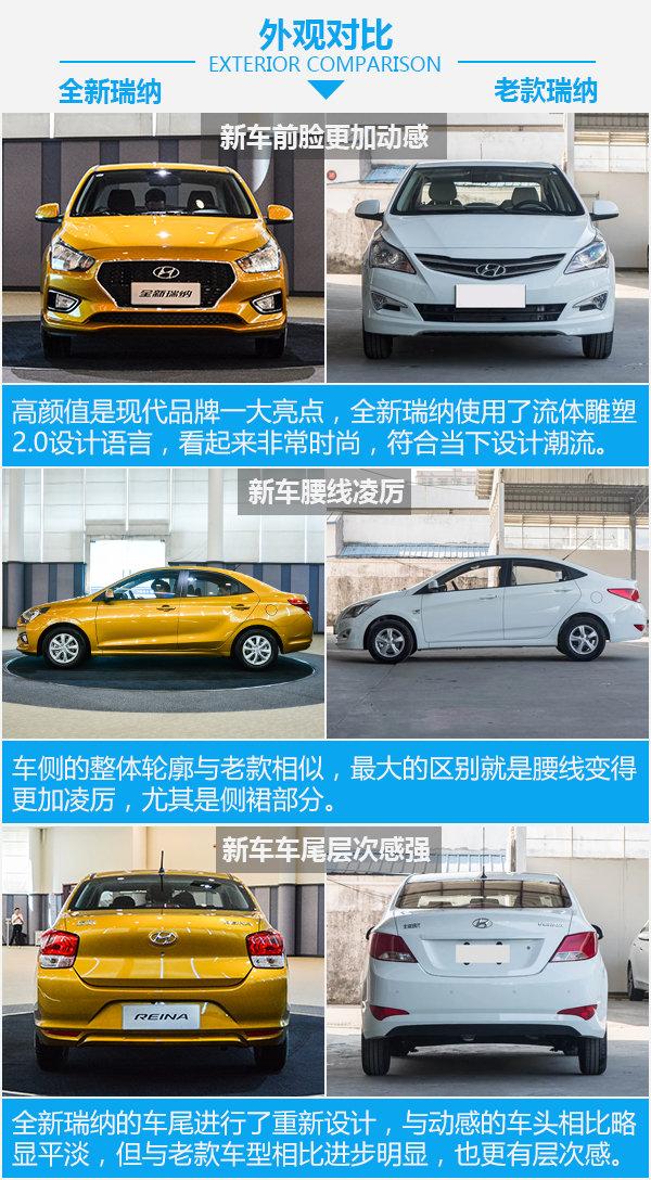 这还是熟悉的它吗? 北京现代瑞纳新老车型对比-图4