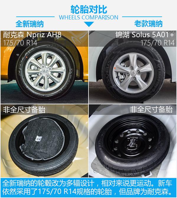这还是熟悉的它吗? 北京现代瑞纳新老车型对比-图6