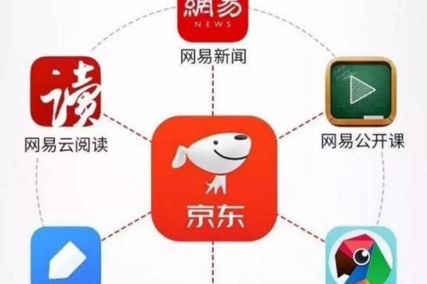 京东、网易联手:边刷新闻边购物;乐视网更名为新乐视