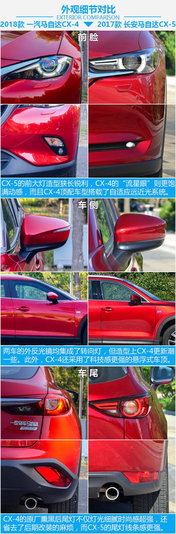 要运动也要性价比 马自达CX-4对比马自达CX-5-图5