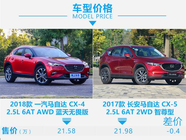 要运动也要性价比 马自达CX-4对比马自达CX-5-图2