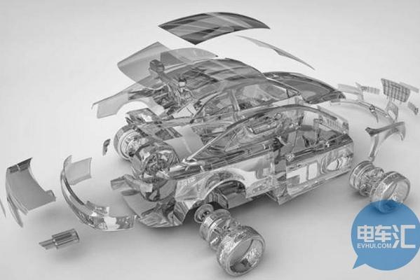 国内|华锋股份:拟8.27亿收购理工华创 进军新能源汽车零部件领域