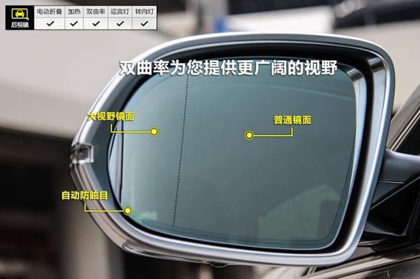 继印度之后,日本汽车也将无后视镜,全世界都将效仿?
