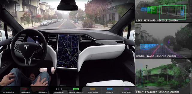 前瞻技術,特斯拉,自動駕駛,特斯拉Autopilot