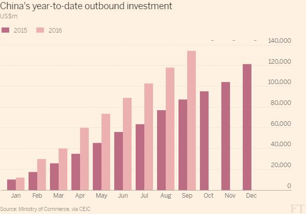 对外投资额除以GDP_对外经济贸易大学
