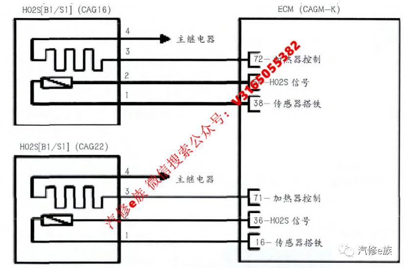 氧传感器内部结构图