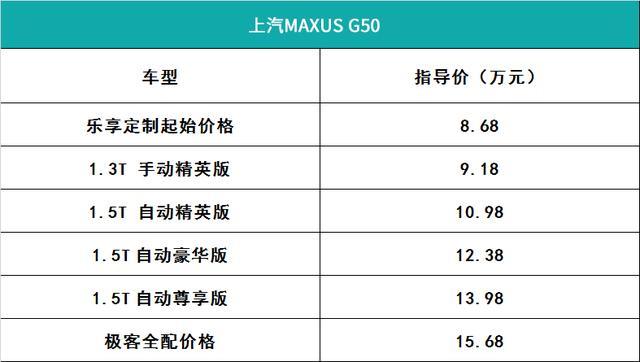8.68万起,上汽MAXUS G50!