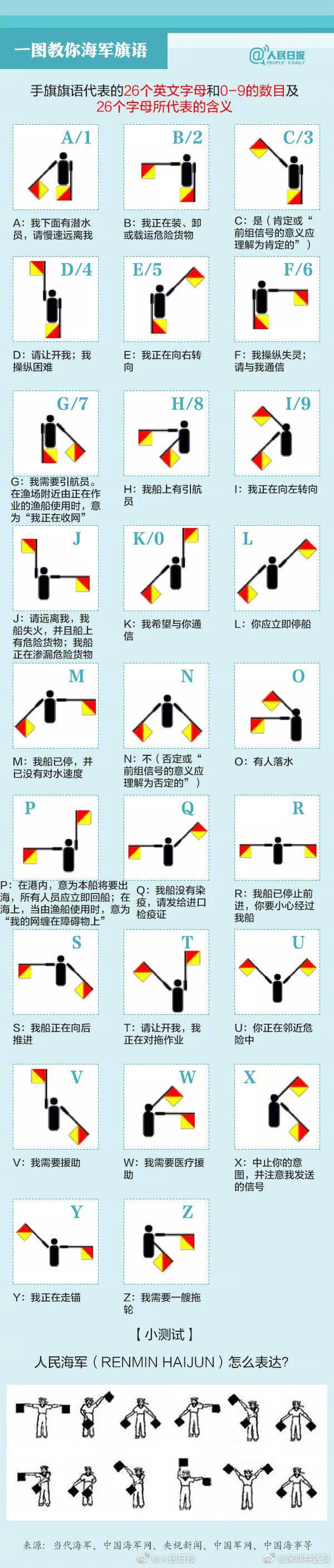 汽车的后视镜应该如何调整,减少视线盲区?