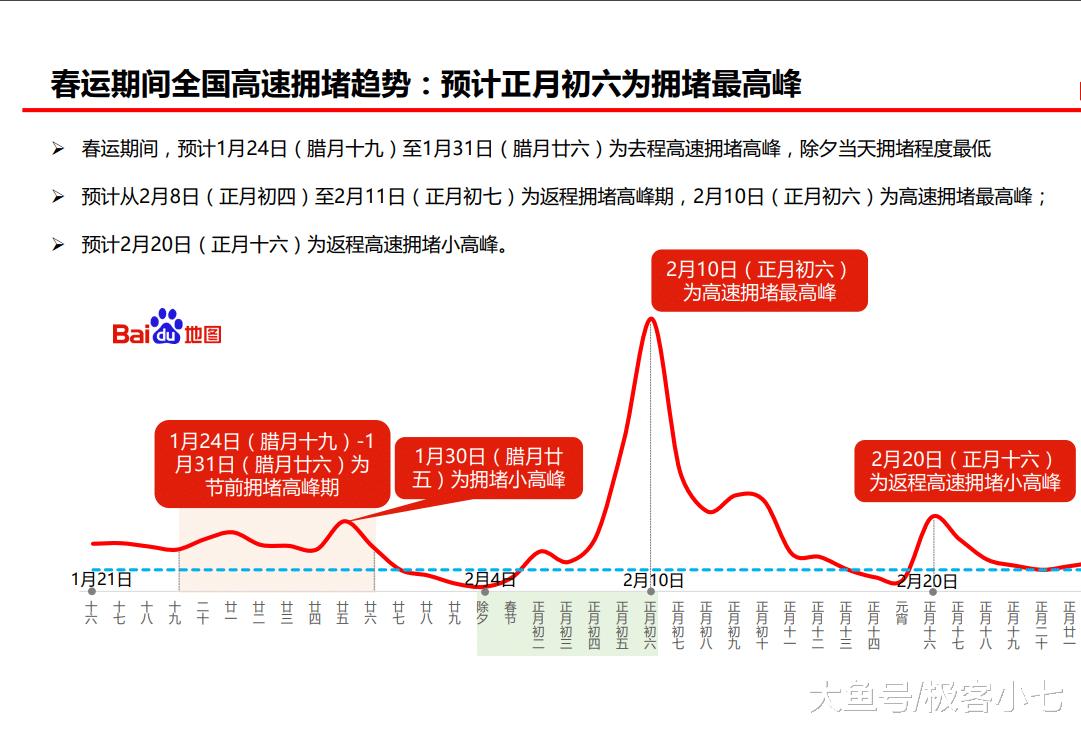 """人口迁徙图_未来五年,北京人口的两次迁移""""路线图""""!"""