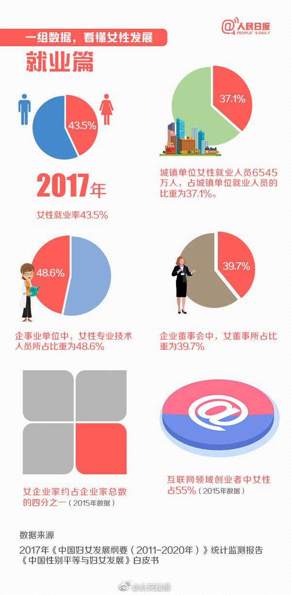 海南:改革开放新故事正书写