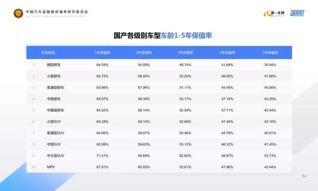 中国纸尿片排行榜_宝宝纸尿裤排行榜5强,洋牌子独占4强,国产牌子难上榜