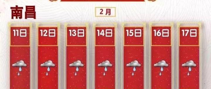 最低1℃!冷空气杀到!南昌未来一周天气将这样