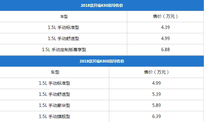 2019款开瑞K50/K60S正式上市,售4.39-6.88万元!