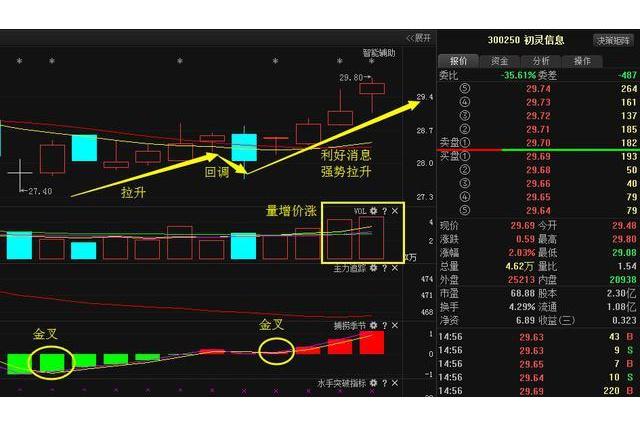 广哈通信(300711.SZ):无线电集团拟减持1.6727%的股份