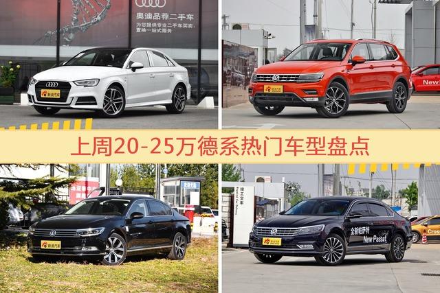 20-25万德系车型中,奥迪A3关注度最高