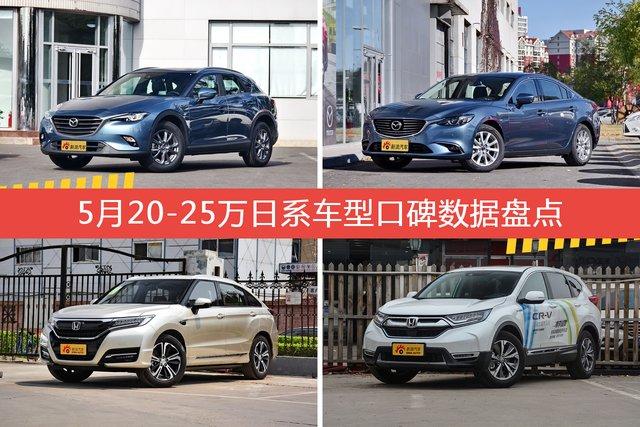 20-25万日系车型中,马自达CX-4综合评分最高