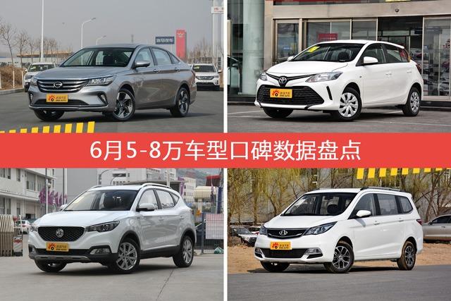 6月5-8万车型口碑排行出炉,传祺GA4夺冠