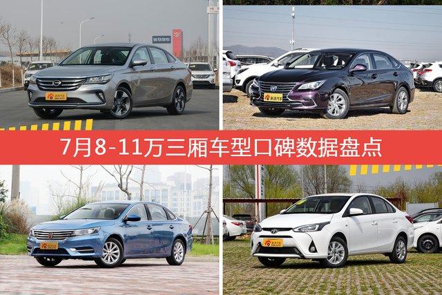 7月8-11万三厢车型口碑排行揭晓,传祺GA4领跑