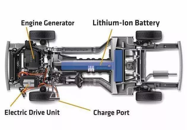 马自达转子发动机回归,更耐久更省油却是为了玩转新能源?
