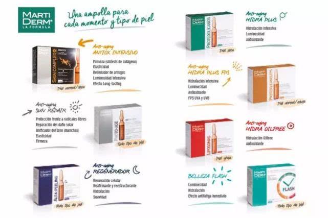 西班牙药妆火了!到底哪些好物值得买?