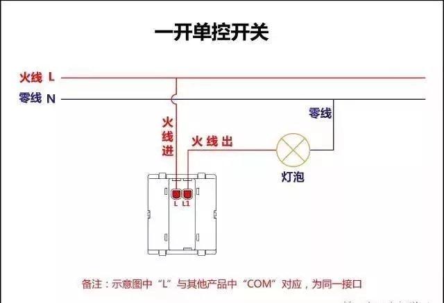 外桥式主接线图