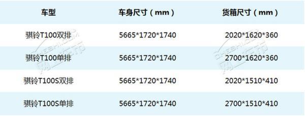 骐铃T100皮卡5.66万元起  每公里油费仅需5毛-图4