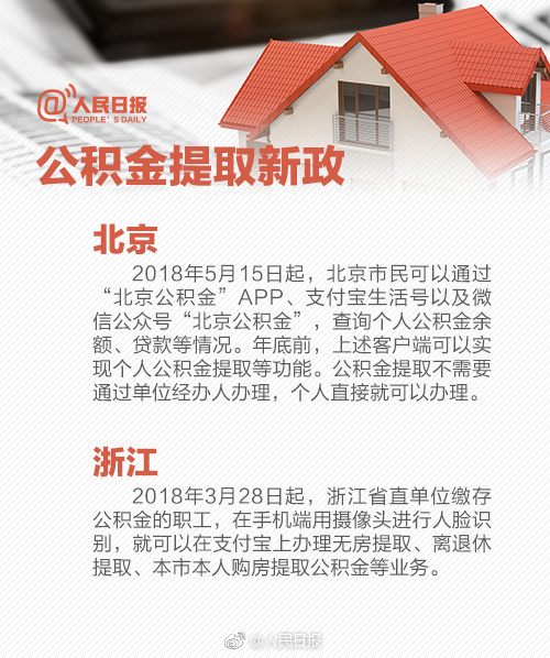 home lifts price