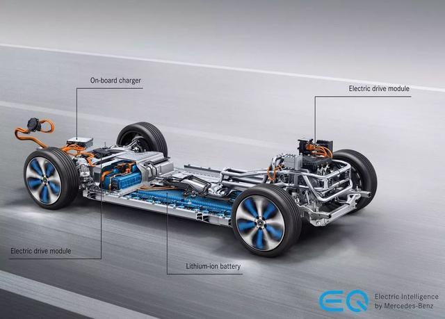 GLE/EQC/GLB重磅三连击!奔驰开启SUV之年
