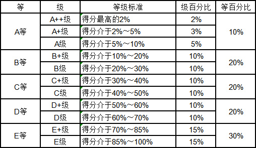武书连2019中国民办大学独立学院学科门类排行榜