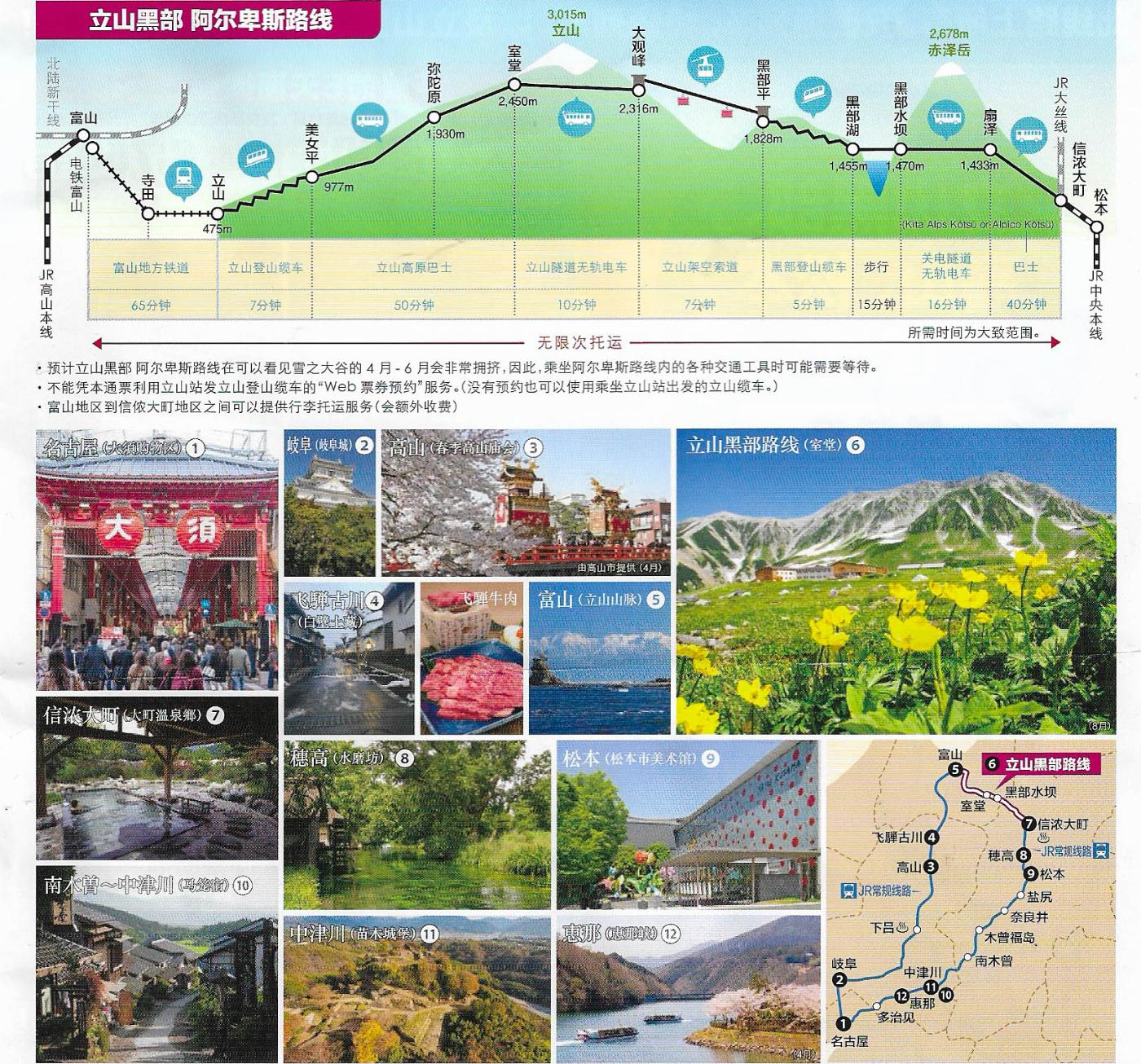 玩转日本中部,一张JR 周游券在手交通不愁