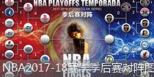 NBA2017-18赛季季后赛对阵图