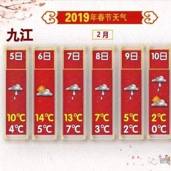 风晴雨雪雷齐上阵!春节期间江西天气竟是这样