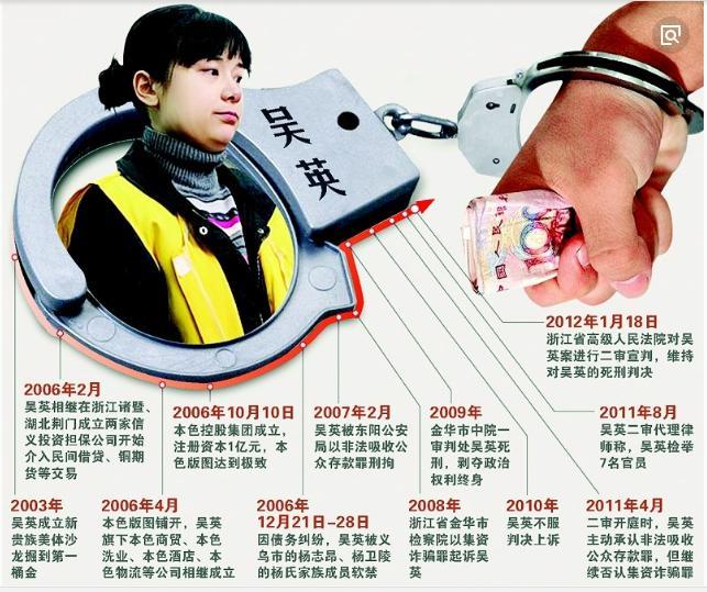 """亿万富姐吴英起诉被驳回是一种""""胜利""""?"""