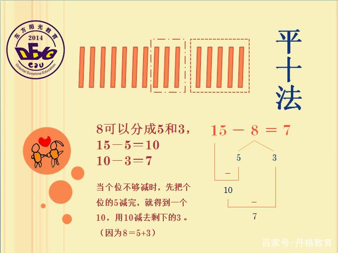小学一年级数学什么是破十法和平十法?图片