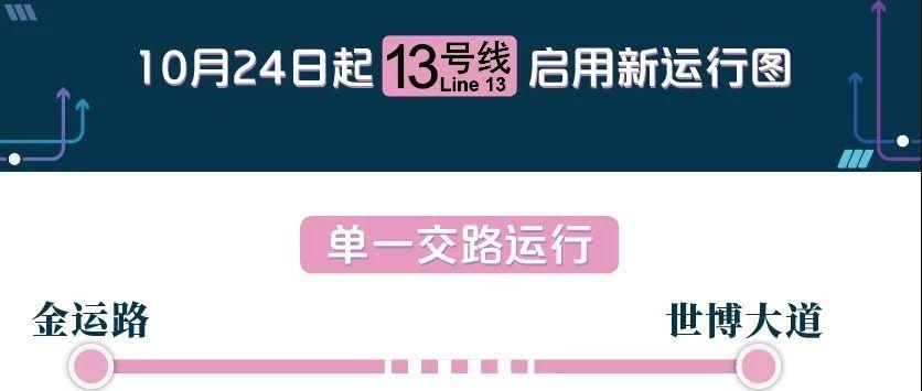 轨交13号线25日起运行间隔缩短 末班车时间延后