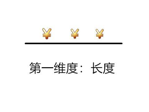 杨泽业: 想赚钱, 想成功, 在这三个思维程度上面你要更加努力!