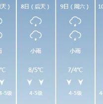 下雪?降温!连续13天的雨!未来南昌天气是这样…