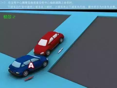 擦碰了,到底是谁的责任?以下示意图中所示均为A车负全责。