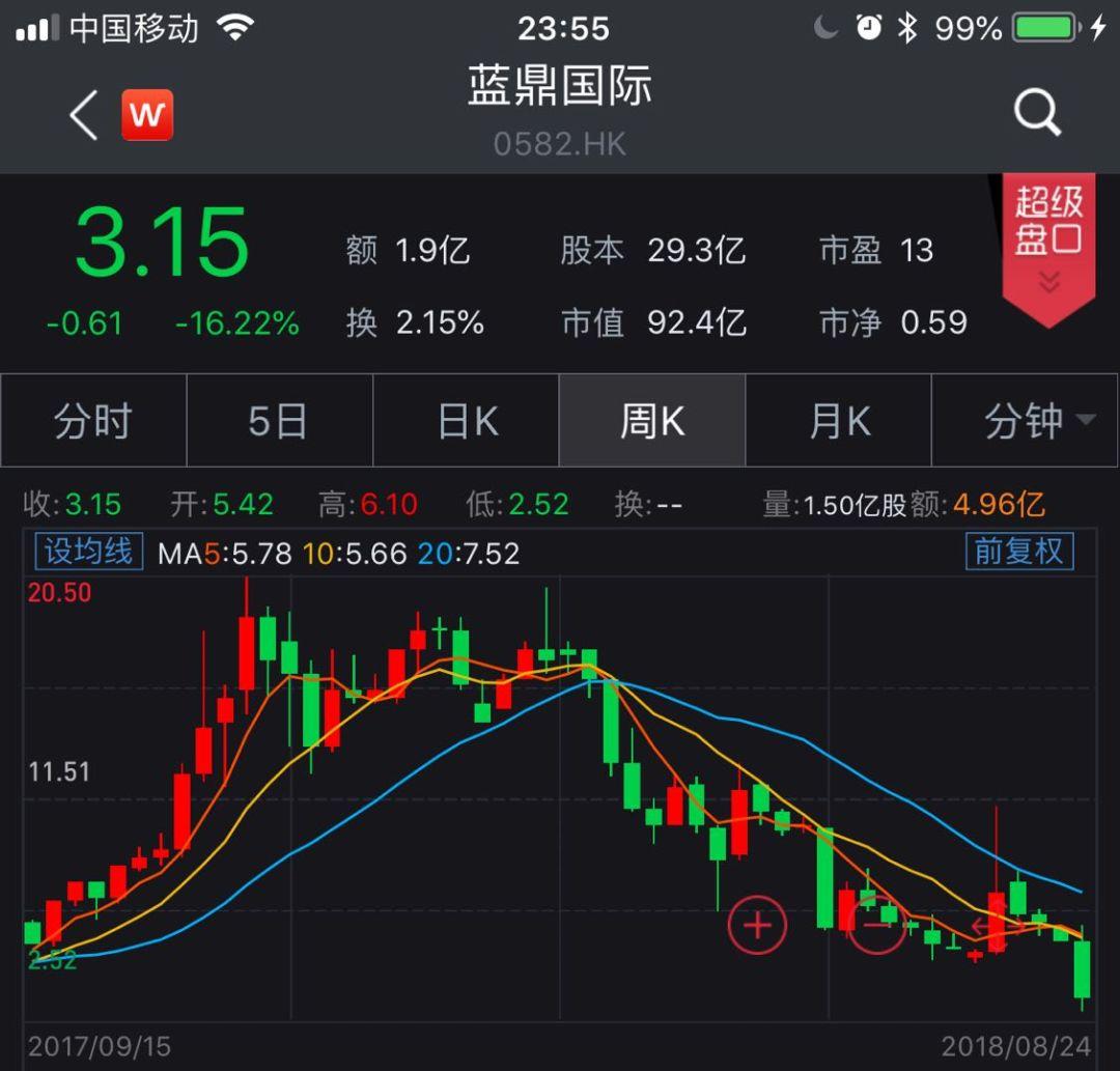 """""""海外赌王""""仰智慧失联:靠博彩半年营收14亿港元"""